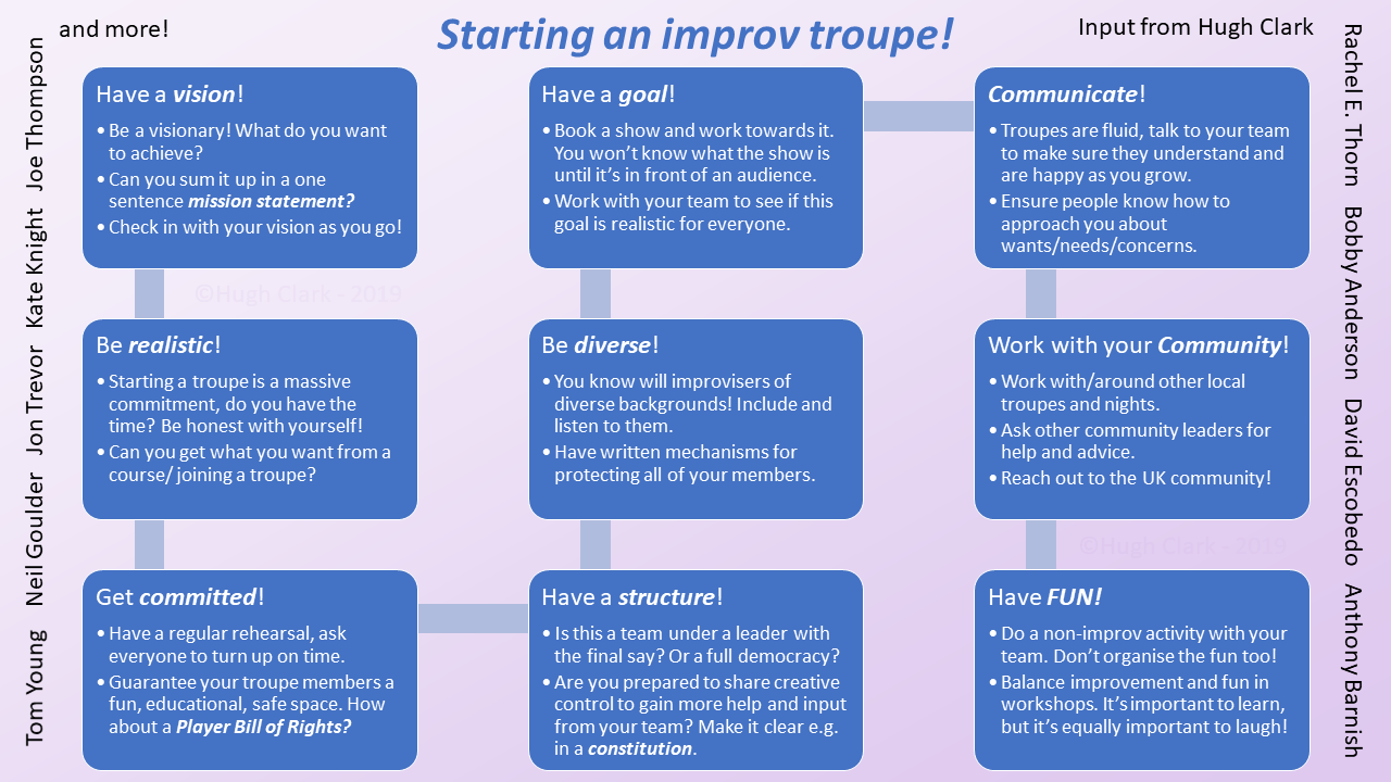 Starting an Improv Troupe